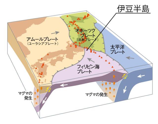 日本周辺のプレートと伊豆半島
