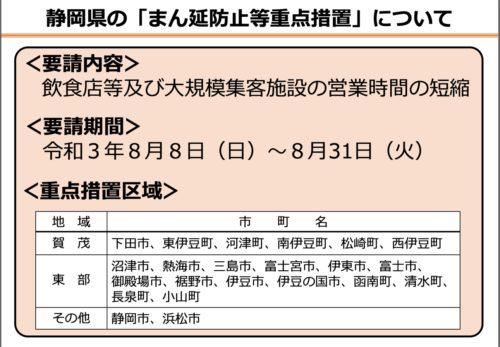 静岡県の「まん延防止等重点措置」について【2021年8月9日】